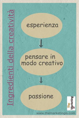 Ingredienti della creatività per vivere con spirito creativo e scoprire il tuo talento