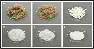 different cellulose materials