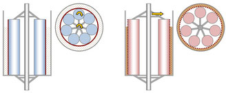 cellulose processing