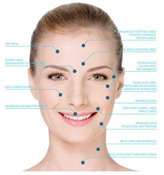 DS Kosmetik - Foto Dermatude