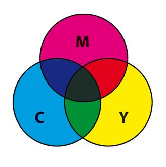 цвета, cmyk