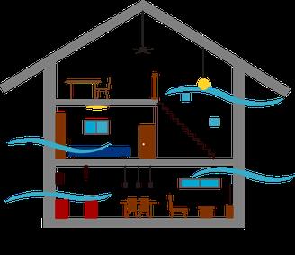 呼吸する家