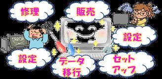 パソコン教室 宇治市|城陽市|大久保|パソコン修理|パソコン資格|文書作成|宇治市|城陽市|京都