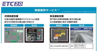 ETC2.0の紹介WEBサイト(国土交通省)