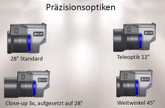 neuartige HD-Präzisionsoptiken von FLIR