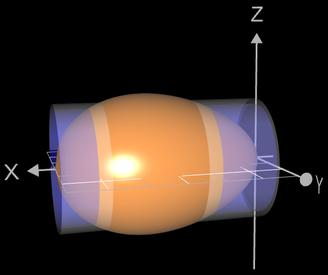 Bestimmung der Mantelfläche für ein Ei