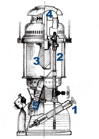 T5 2.0 Benzin