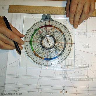 Lo Pan, Feng Shui Kompass, Kompassmessung
