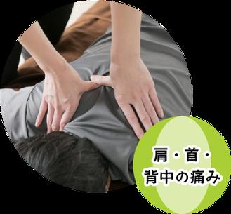 肩こり、首こり、五十肩、関節痛、背中の痛み、 息の重苦しさ