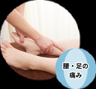 腰痛、坐骨神経痛、膝痛、膝関節、股関節、ア キレス腱痛、むくみ、しびれ、足の疲れ