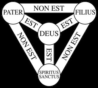 Les trinitaires affirment que le Père et Jésus ne sont pas la même personne mais tous les deux sont le même Dieu, n'est-ce pas ?  Alors pourquoi identifier Jésus au Dieu de l'Ancien Testament, Jéhovah ? Jésus n'est pas Jéhovah.