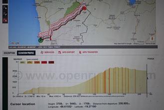 Profil route de Iquique a Colchane