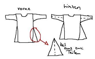 (Entschuldigt die schlechte Skizze. Ich übe immer noch mit meinem digitalen Zeichenbrett. Es macht nicht immer das, was ich will. ;-) )