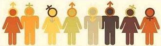 NO a la discriminación de cualquier tipo