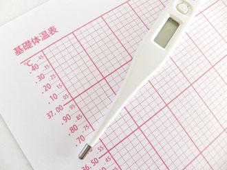 横浜の不妊鍼灸:ホルモンでFSHが高い・AMH低い