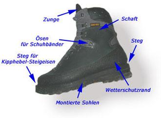 Der richtige Schuh Wizi´s Bergwelt Das Tourenportal