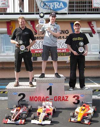 2.Wohlert Clark D Sieger Grigic Marco HR 3.Poelsman Jimmy BE