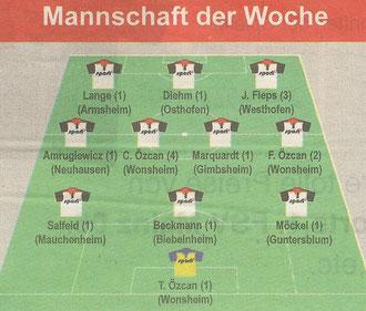 Jürgen Fleps (3x) wieder in der Mannschaft der Woche