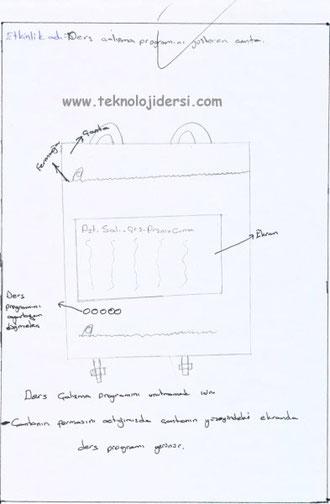 tekoloji ve tasarım dersi