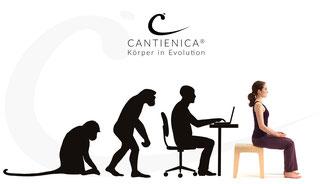 Cantienica-Training Kurse Braunschweig
