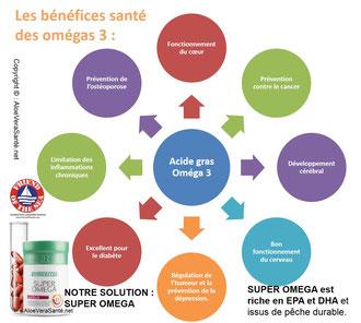 Omega 3 : SUPER OMEGA - Oméga 3  : les bienfaits santé des oméga 3 - AloeVeraSanté.net