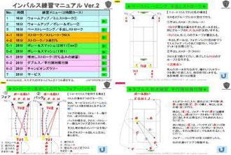 インパルスTC練習マニュアルVer.2