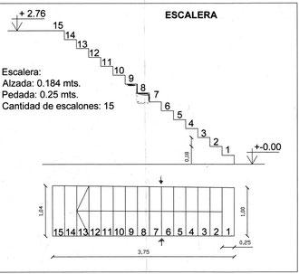 Datos para cotizar escalera premoldeada