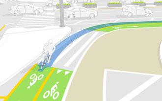 Fahrradhüllkurve Autoturn Pro