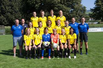 Juniorinnen FF19, Saison 2020/2021
