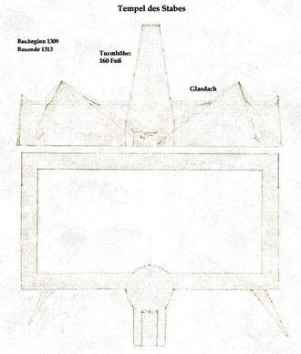 Der Tempel in Seitenansicht und Aufsicht