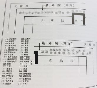 最外院(東方)