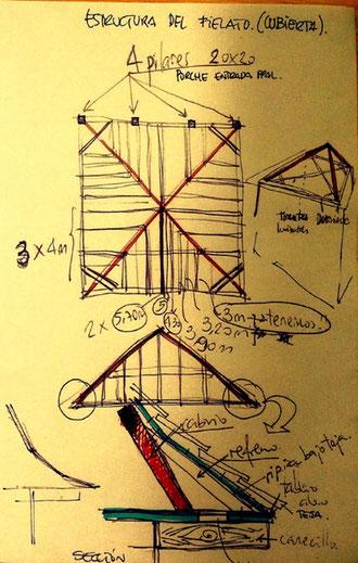 Detalle de la estructura de la cubierta.