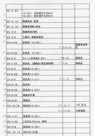 2012年度 園長先生に提示いただいた保育園役員のお仕事リスト
