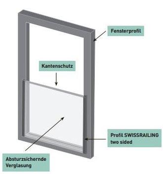 Oberkant in Edelstahl, Seitenprofile in Fensterfarbe