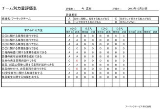 チーム別力量評価表