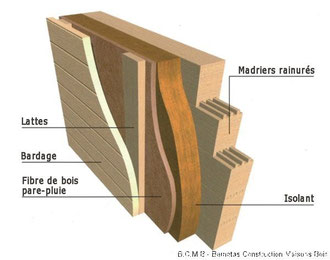 maisons bois massif isolation ext rieure mi casa lorraine. Black Bedroom Furniture Sets. Home Design Ideas