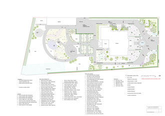 Pflanzplan Gartenplan Gartenplanung