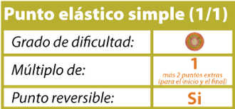 punto elástico simple