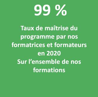 99% taux de maîtrise du programme par les formateurs et formatrices SAVOIRS PLUS en 2020