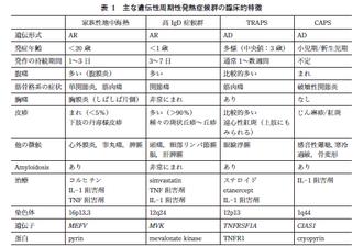 第41回日本小児感染症学会シンポジウム