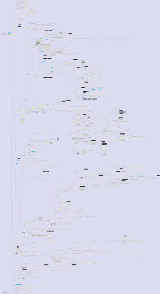 物語マインドマップの画像。