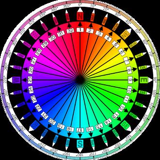 Image wikipédia