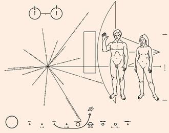 Mensaje gráfico para otros mundos, sonda VOYAGER