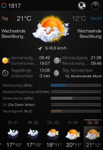 Wetterprognose für den 05.09.2020 (Sa)