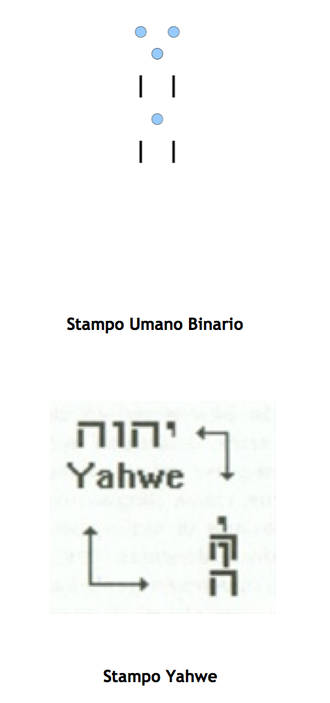 Gli Stampi: Binario e Ebraico