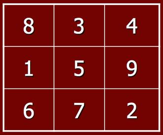 Secondo Quadrato Magico