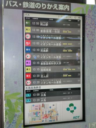 倉敷駅改札口にある充実のバス乗換表示