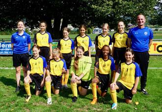 Juniorinnen FF15, Saison 2018/19