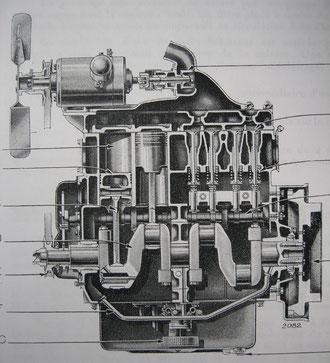 Querschnitt durch den Motor