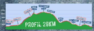 profil 26km trail quillan 2014